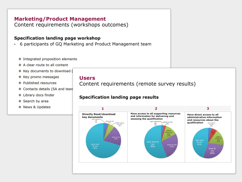 Content First: Stakeholders workshop validated by users survey