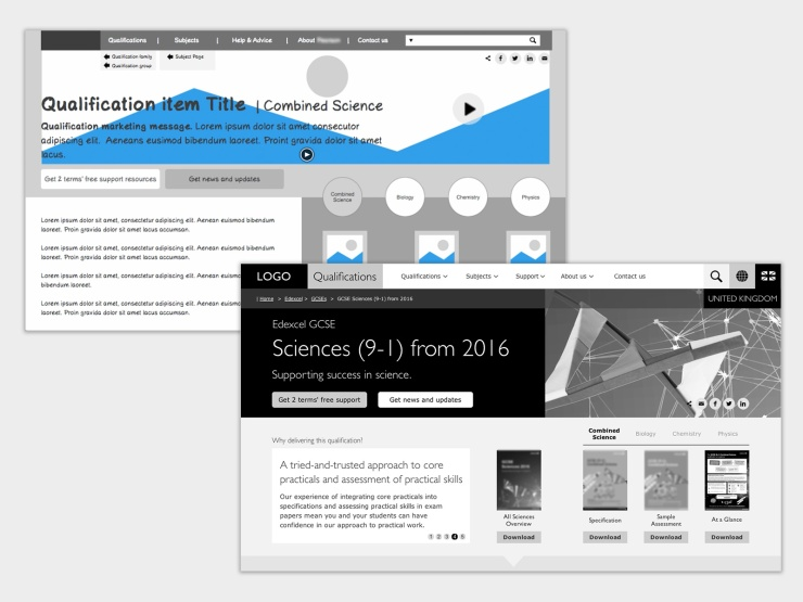 Lo/Hi Fi Wireframes (3 iterations)