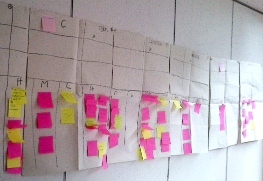 Page Description Workshop: the Wall