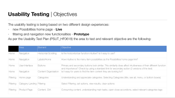 Usability Test Results - Objectives